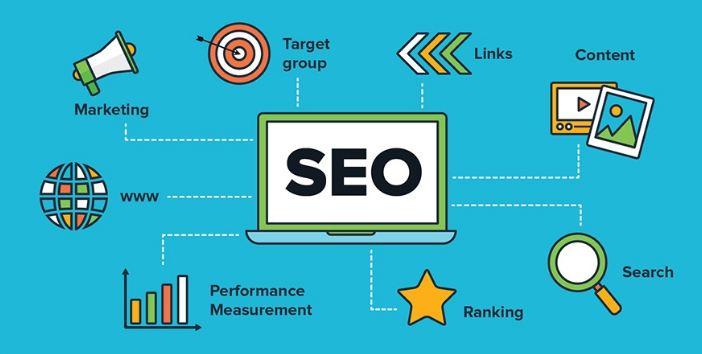 Vai trò của SEO với website